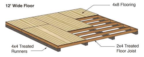 Index of storage sheds images for Garden shed floor ideas