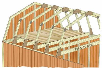 ... Bristol Storage Shed Loft ...